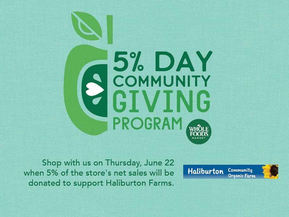 Our 5% Day – June 22